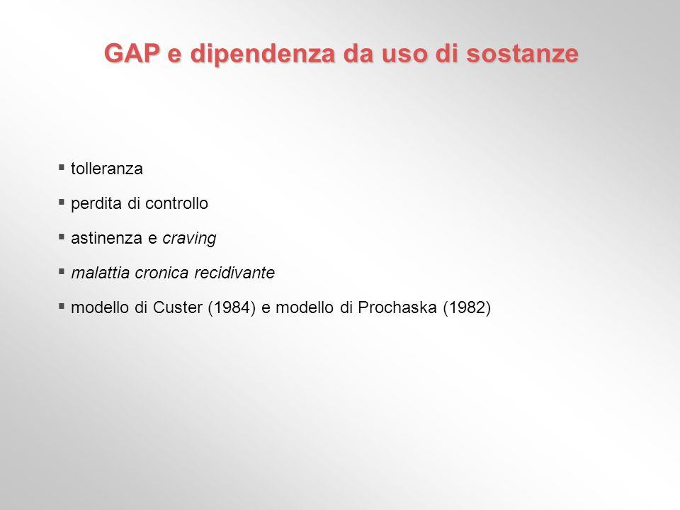 GAP e dipendenza da uso di sostanze