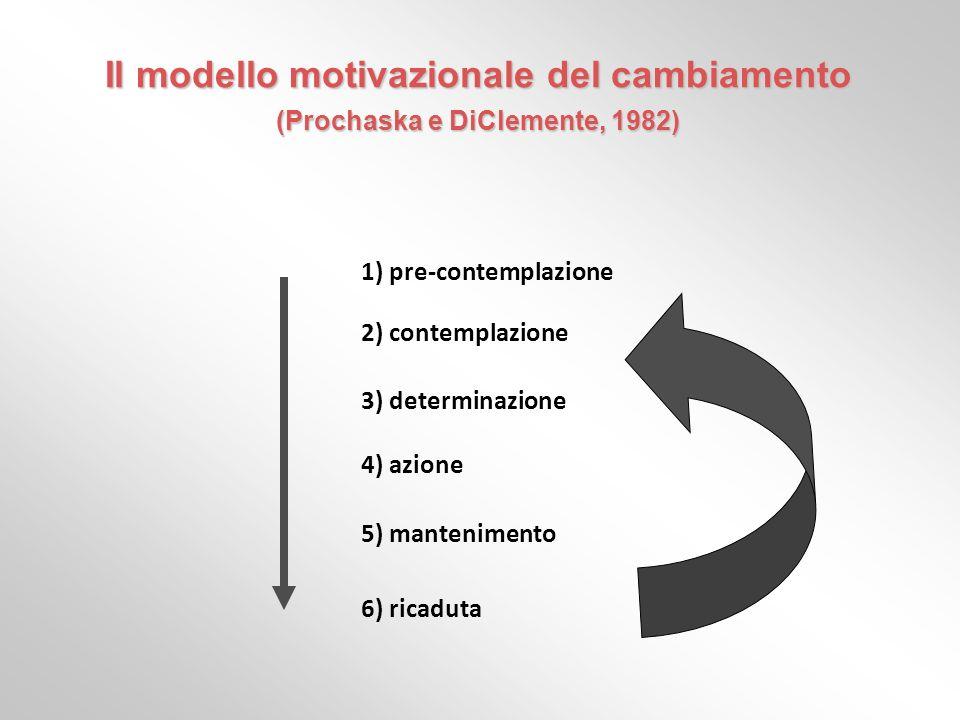 Il modello motivazionale del cambiamento (Prochaska e DiClemente, 1982)
