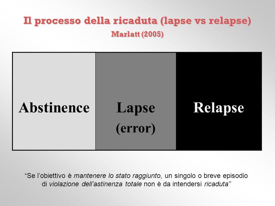 Il processo della ricaduta (lapse vs relapse)