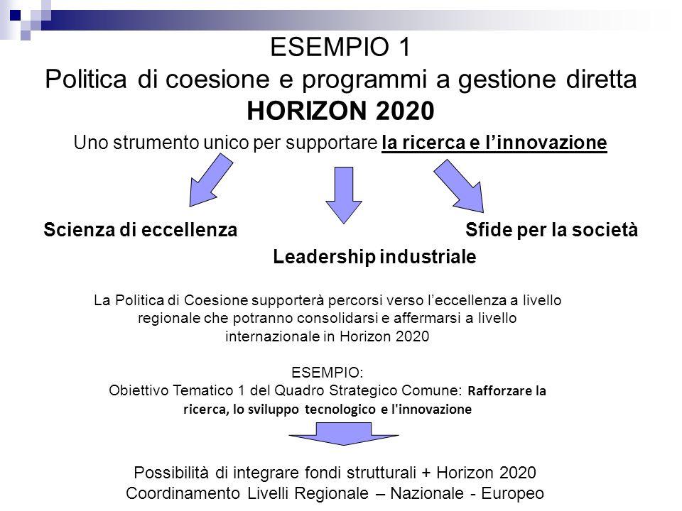 ESEMPIO 1 Politica di coesione e programmi a gestione diretta HORIZON 2020