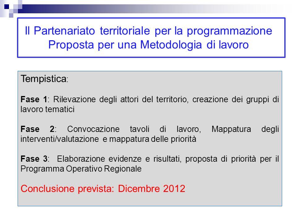 Il Partenariato territoriale per la programmazione Proposta per una Metodologia di lavoro
