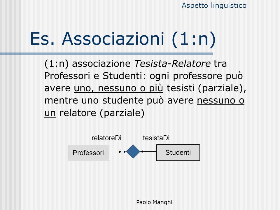 Aspetto linguistico Es. Associazioni (1:n)