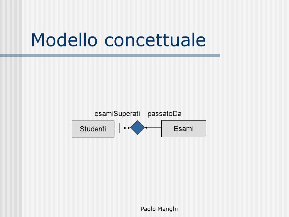 Modello concettuale esamiSuperati passatoDa Studenti Esami