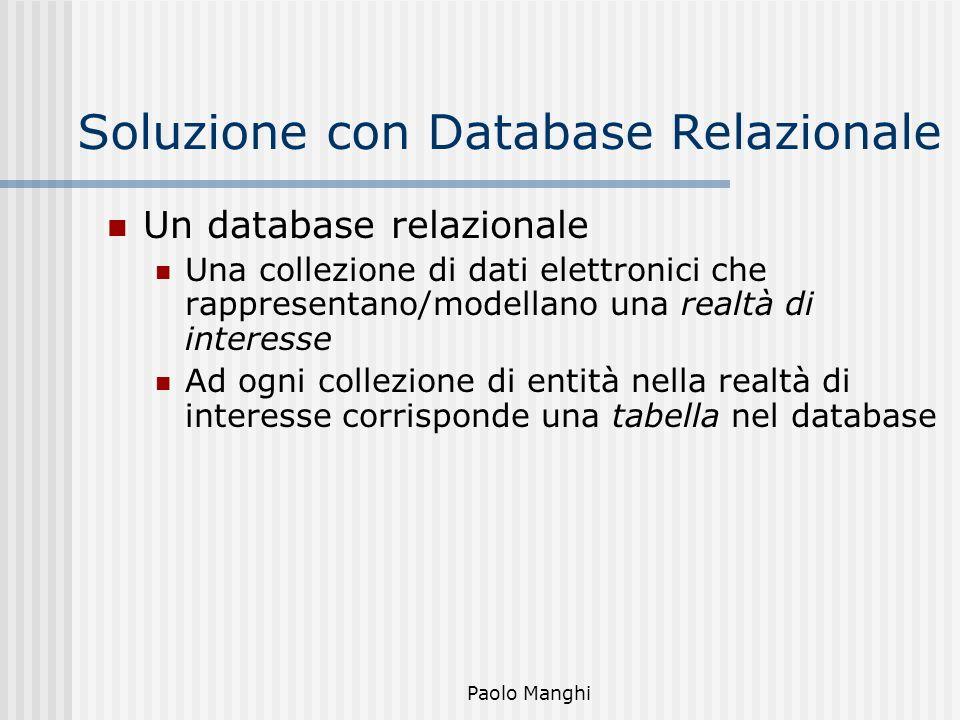 Soluzione con Database Relazionale