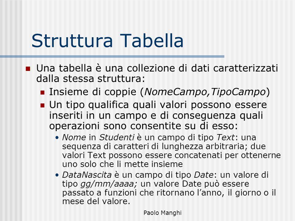 Struttura Tabella Una tabella è una collezione di dati caratterizzati dalla stessa struttura: Insieme di coppie (NomeCampo,TipoCampo)
