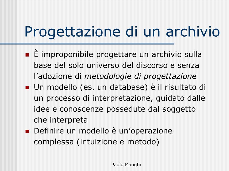 Progettazione di un archivio