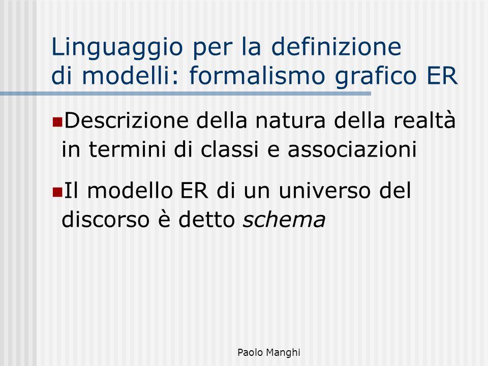 Linguaggio per la definizione di modelli: formalismo grafico ER
