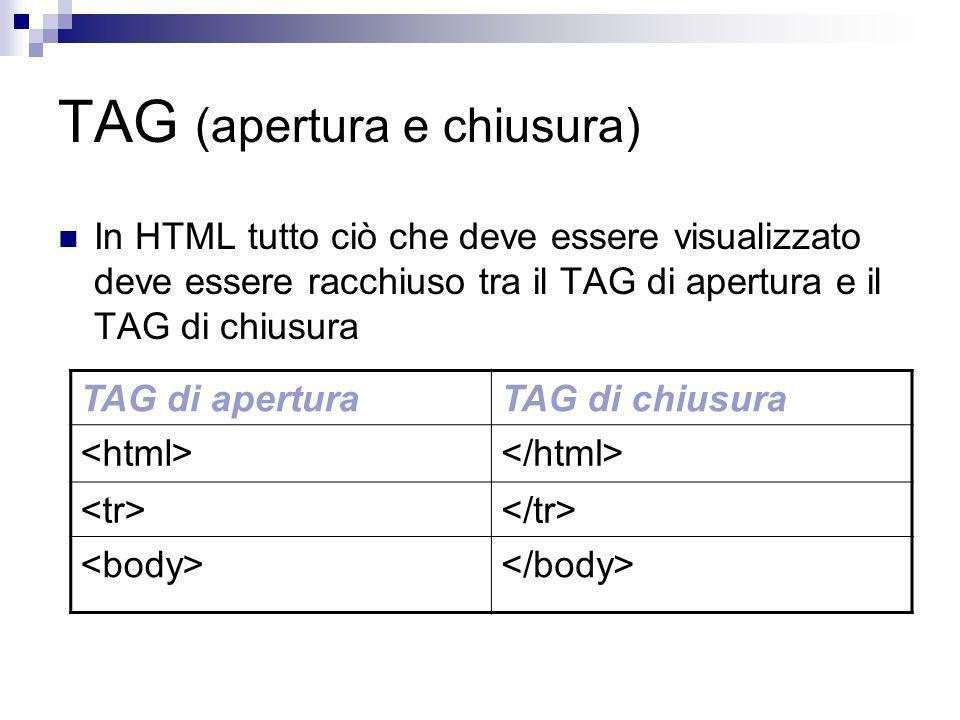 TAG (apertura e chiusura)