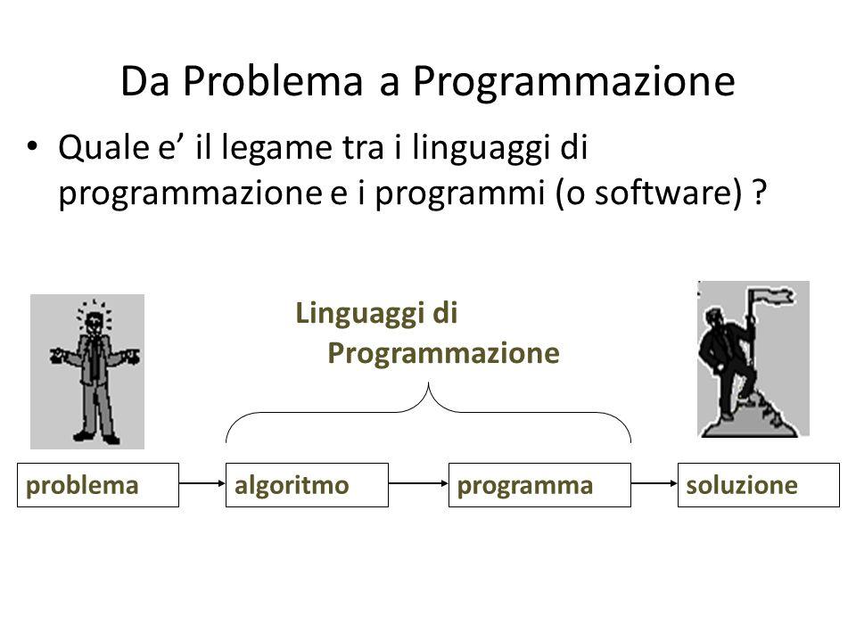 Da Problema a Programmazione