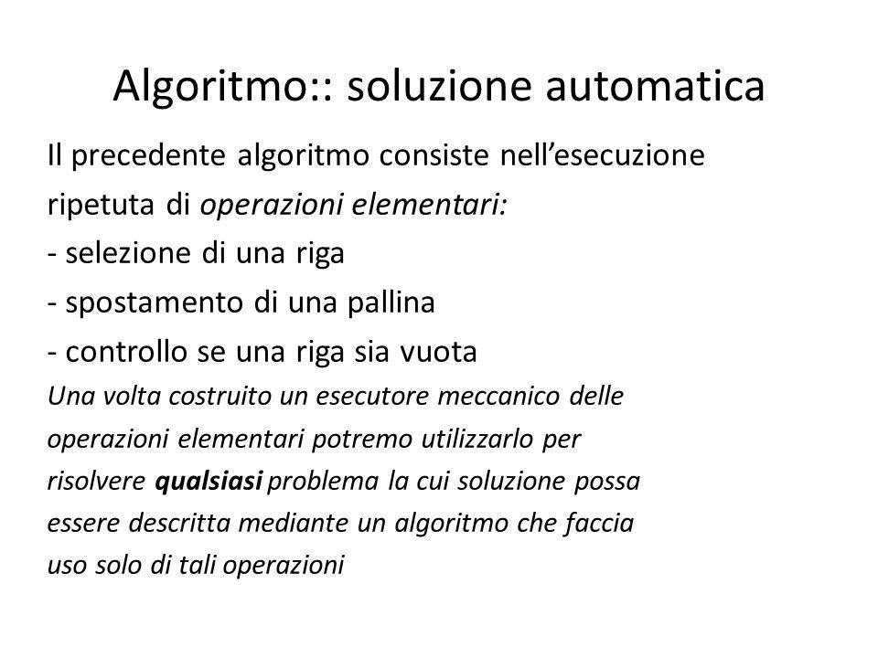 Algoritmo:: soluzione automatica