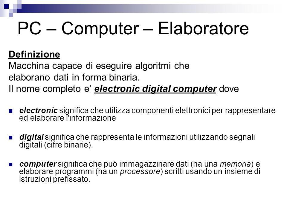 PC – Computer – Elaboratore