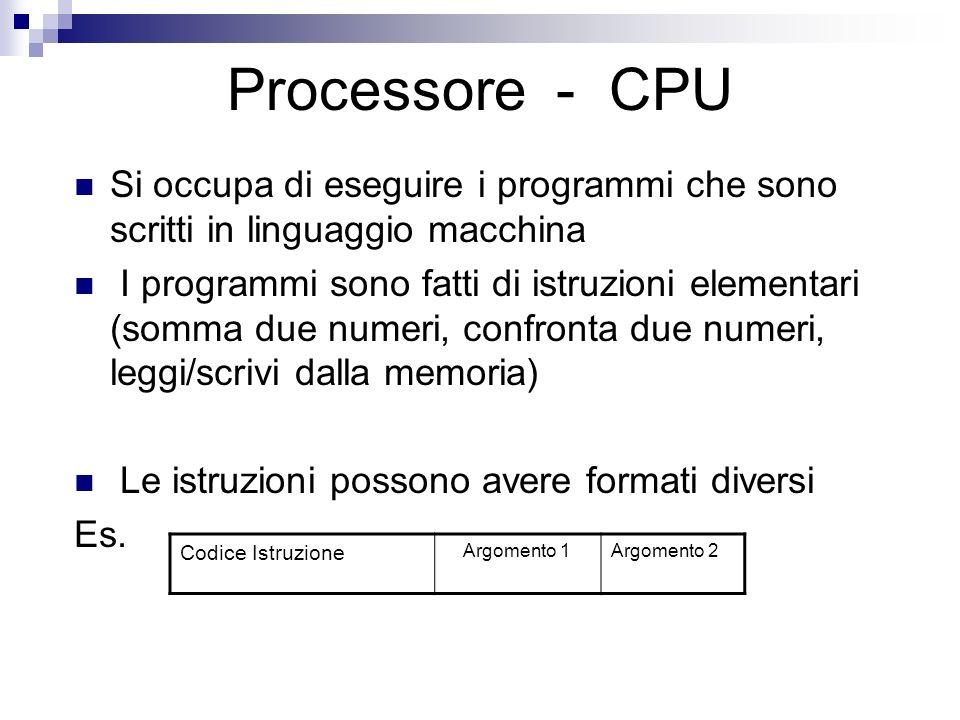 Processore - CPU Si occupa di eseguire i programmi che sono scritti in linguaggio macchina.