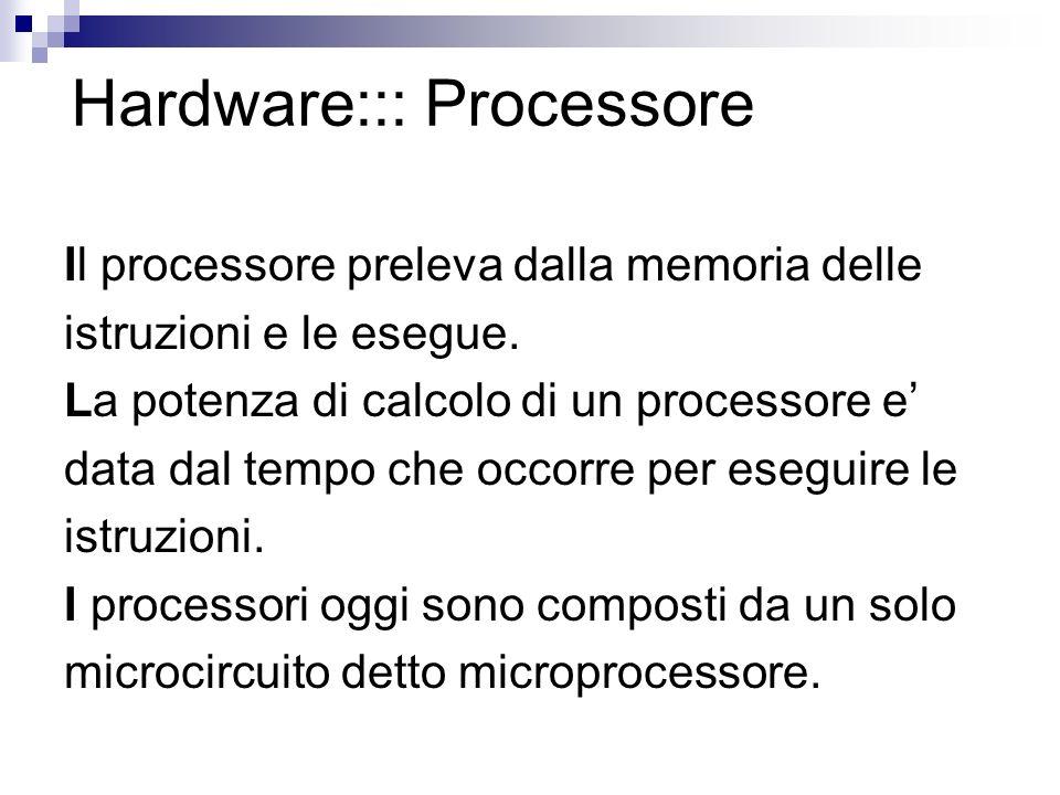 Hardware::: Processore