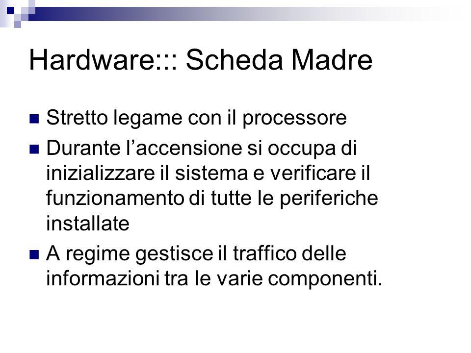 Hardware::: Scheda Madre