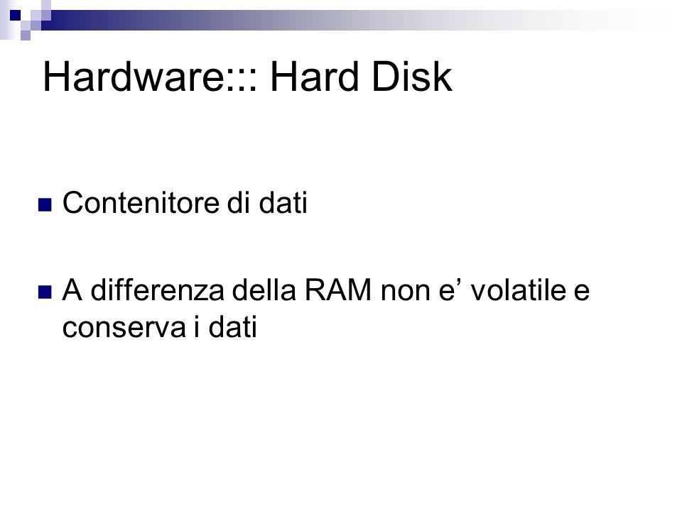 Hardware::: Hard Disk Contenitore di dati