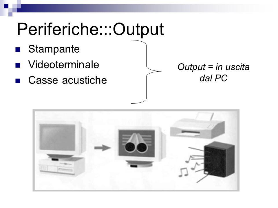 Periferiche:::Output