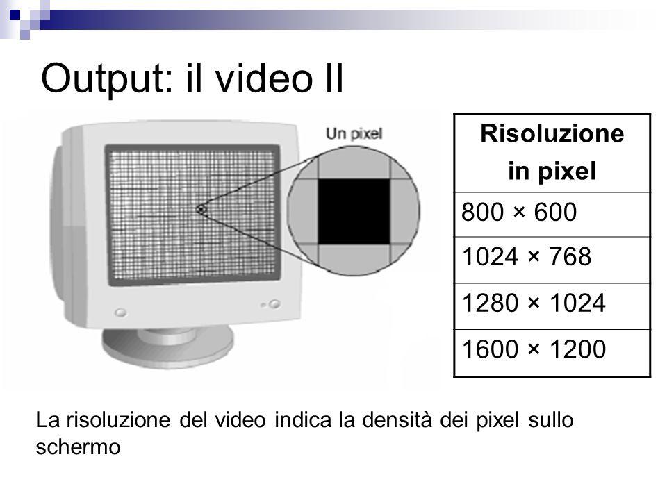 Output: il video II Risoluzione in pixel 800 × 600 1024 × 768
