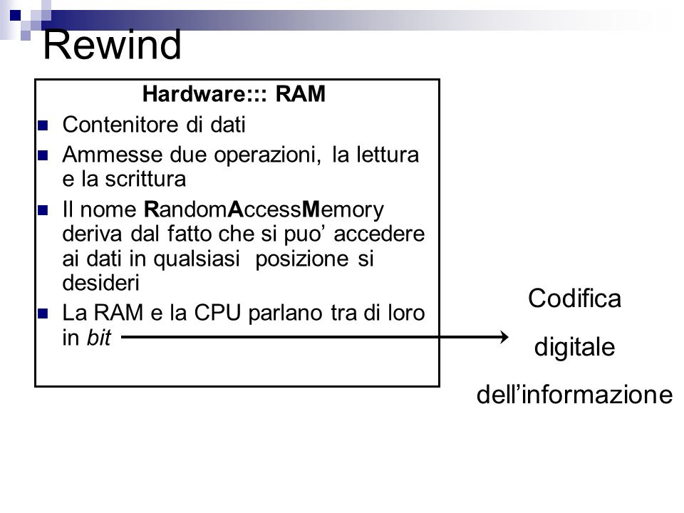Rewind Codifica digitale dell'informazione Hardware::: RAM