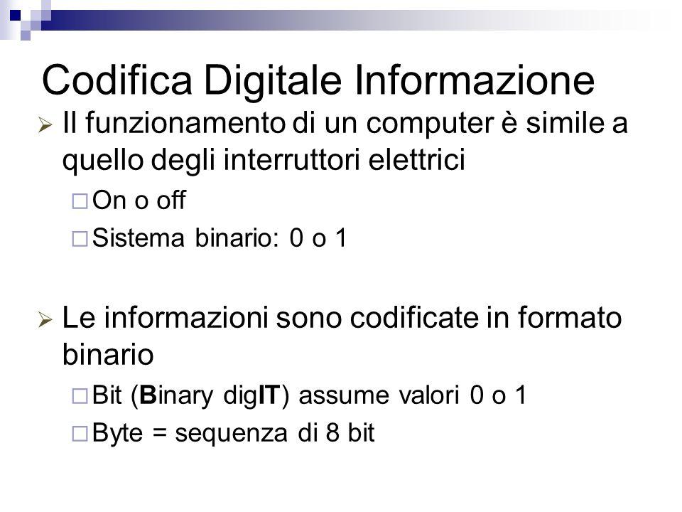 Codifica Digitale Informazione