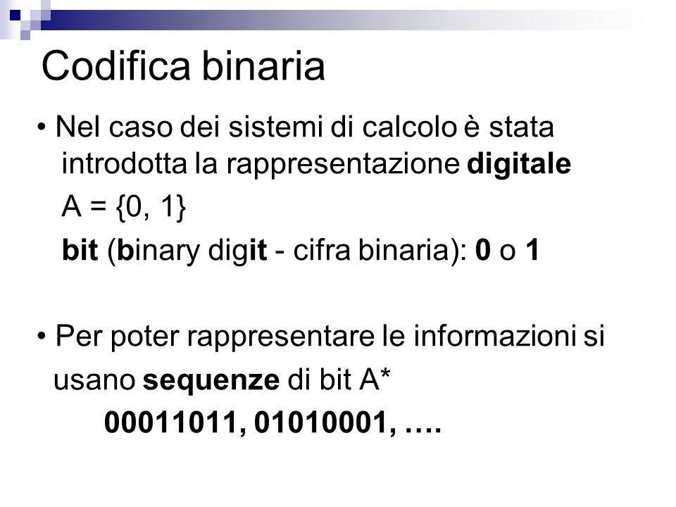 Codifica binaria• Nel caso dei sistemi di calcolo è stata introdotta la rappresentazione digitale. A = {0, 1}