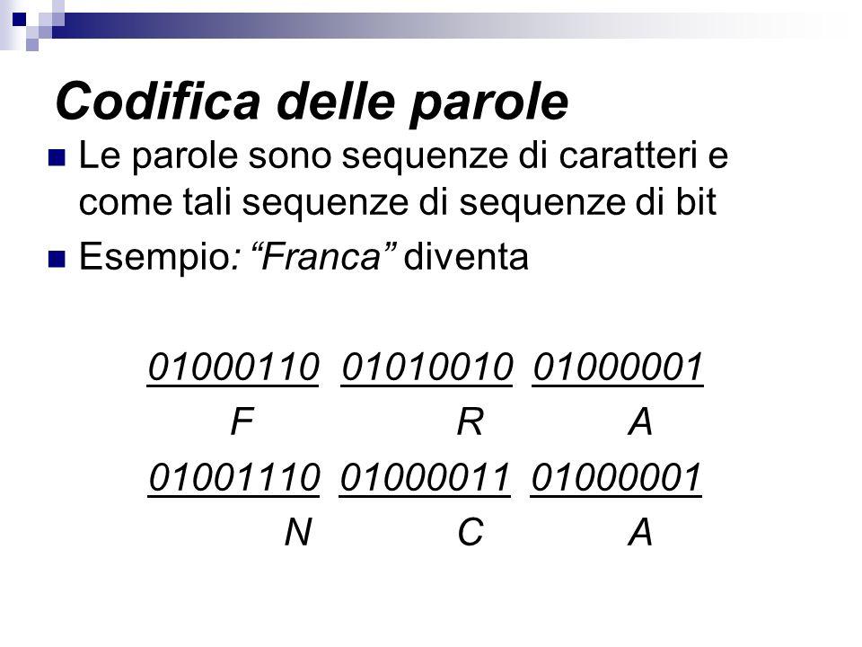 Codifica delle paroleLe parole sono sequenze di caratteri e come tali sequenze di sequenze di bit. Esempio: Franca diventa.