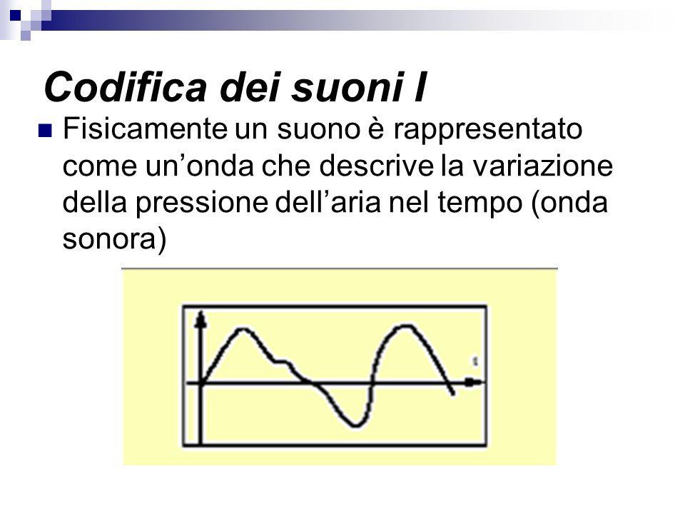 Codifica dei suoni I Fisicamente un suono è rappresentato come un'onda che descrive la variazione della pressione dell'aria nel tempo (onda sonora)