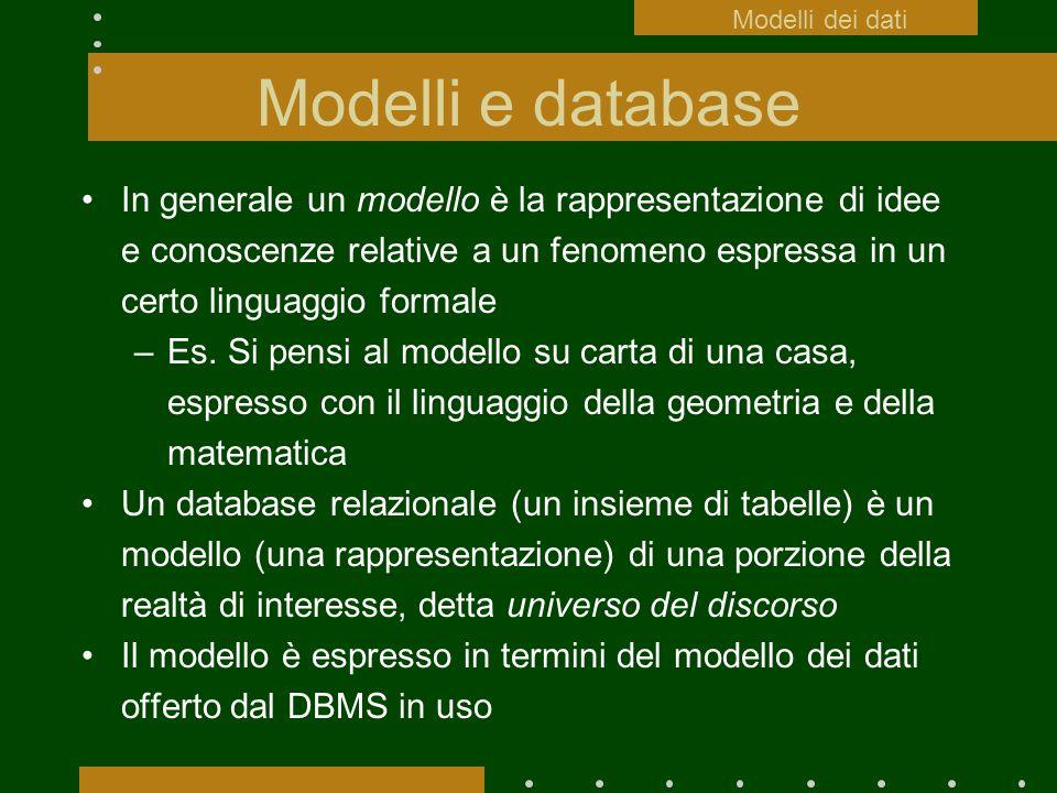 Modelli dei dati Modelli e database.