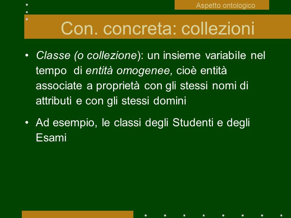 Con. concreta: collezioni