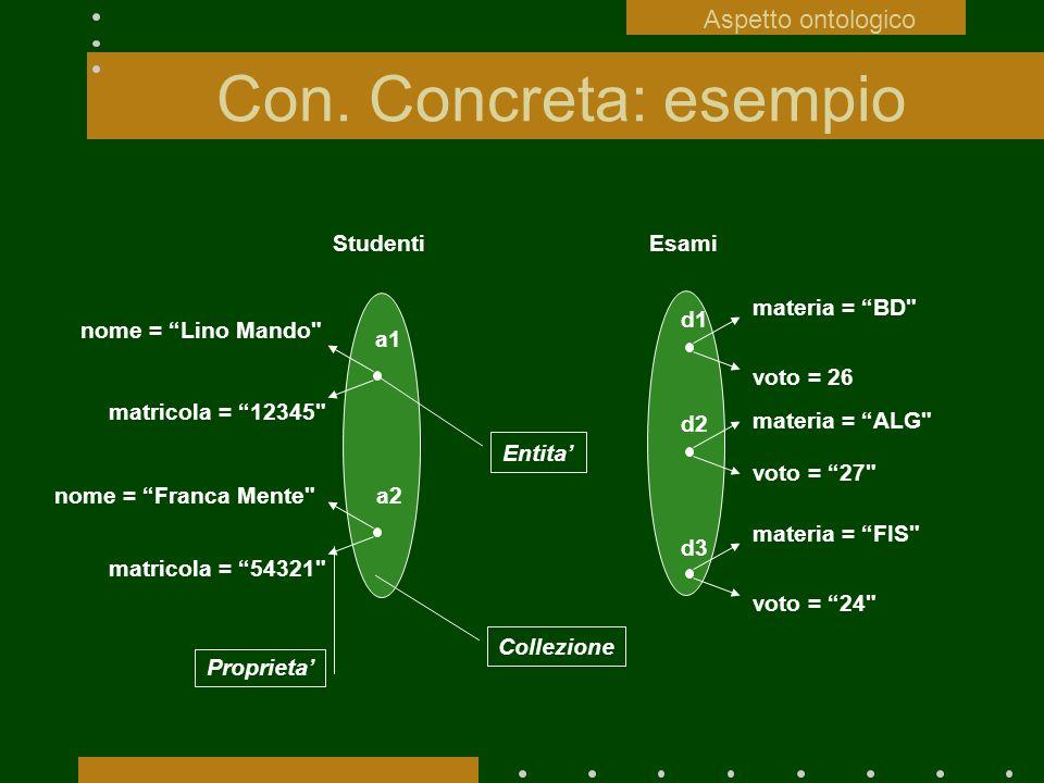 Con. Concreta: esempio Aspetto ontologico Studenti Esami