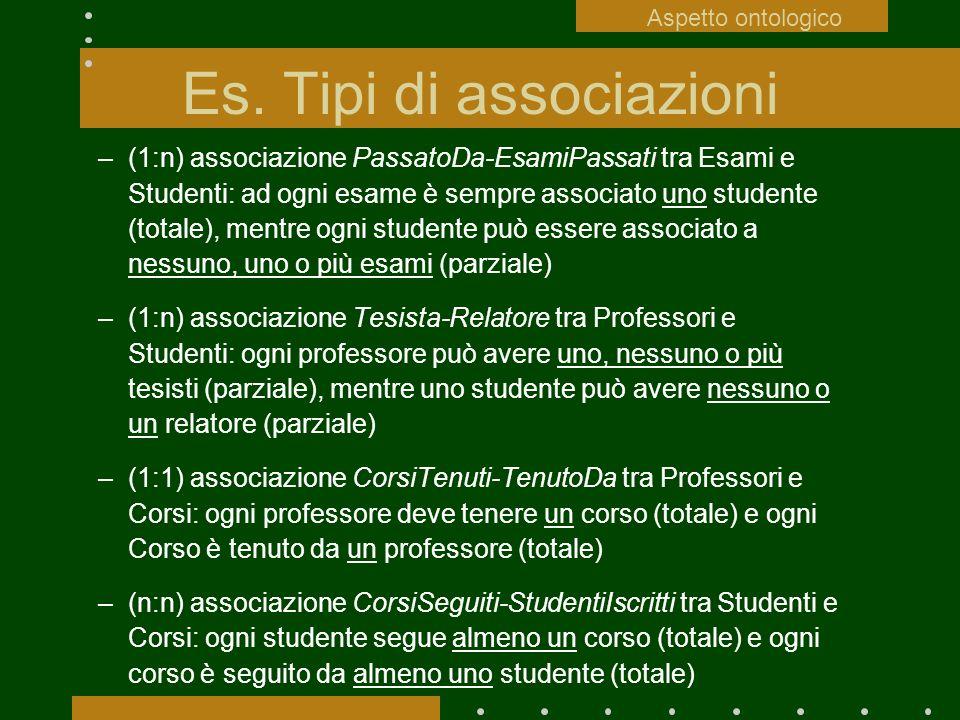 Es. Tipi di associazioni