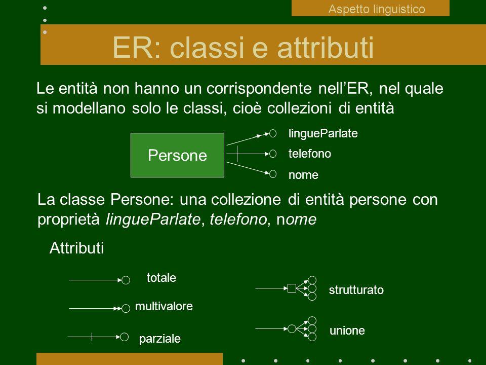 Aspetto linguistico ER: classi e attributi. Le entità non hanno un corrispondente nell'ER, nel quale.