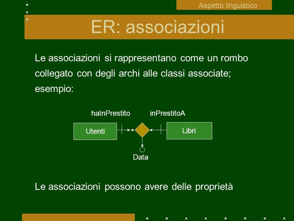 Aspetto linguistico ER: associazioni. Le associazioni si rappresentano come un rombo collegato con degli archi alle classi associate; esempio: