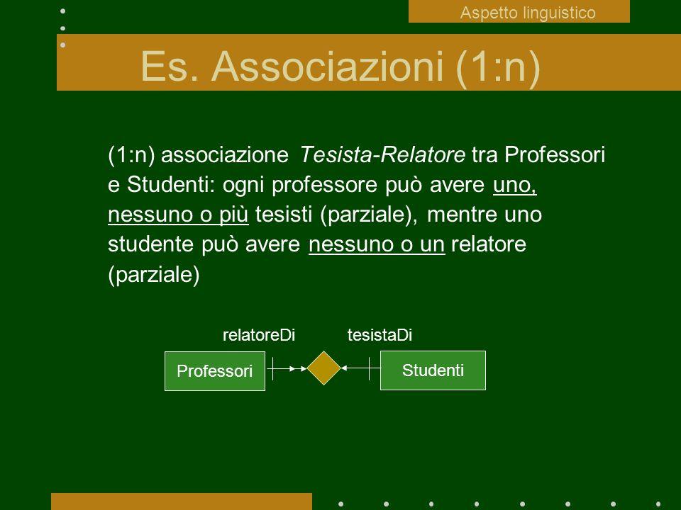 Aspetto linguisticoEs. Associazioni (1:n)