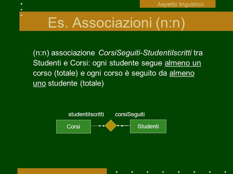 Aspetto linguistico Es. Associazioni (n:n)