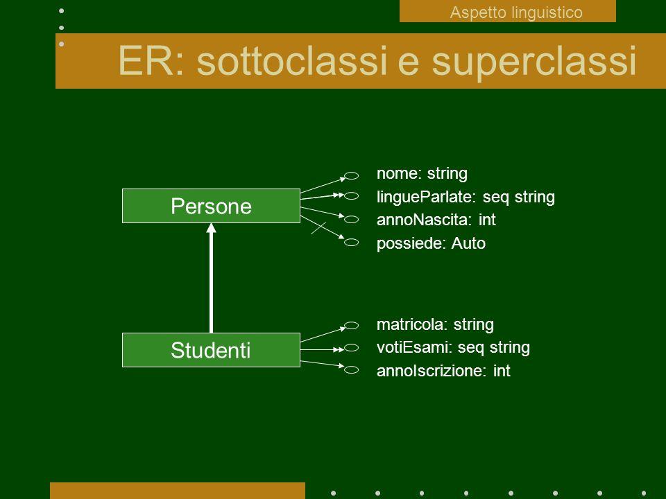 ER: sottoclassi e superclassi