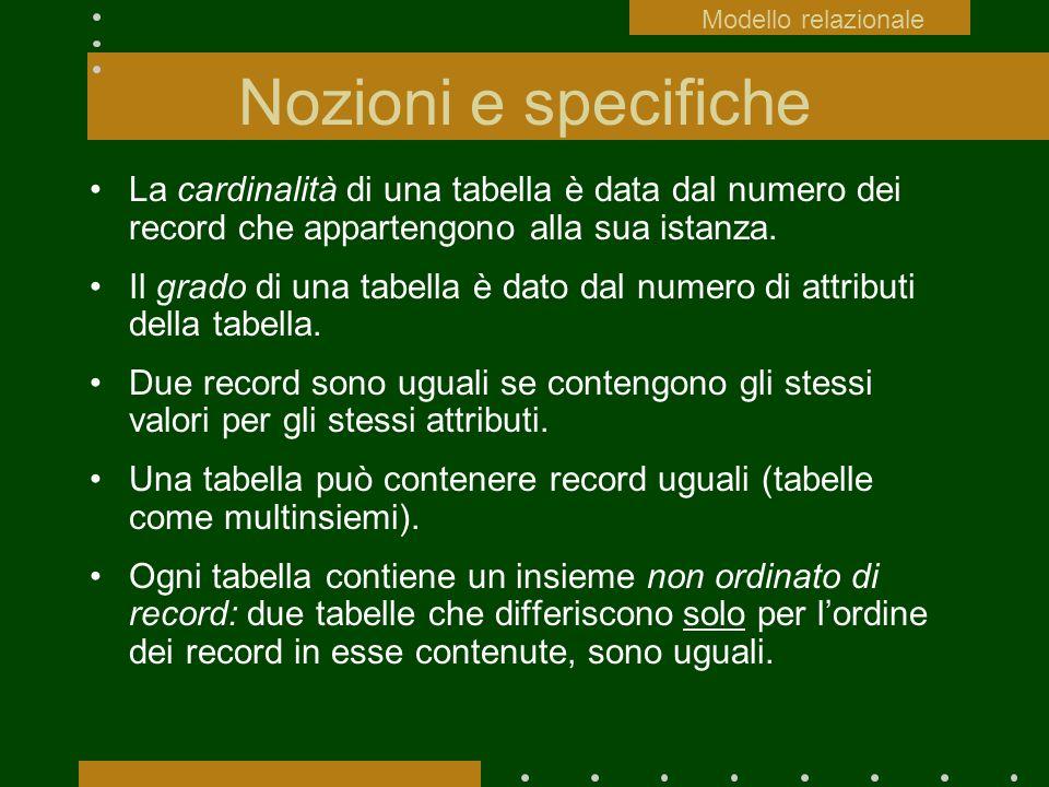 Modello relazionale Nozioni e specifiche. La cardinalità di una tabella è data dal numero dei record che appartengono alla sua istanza.