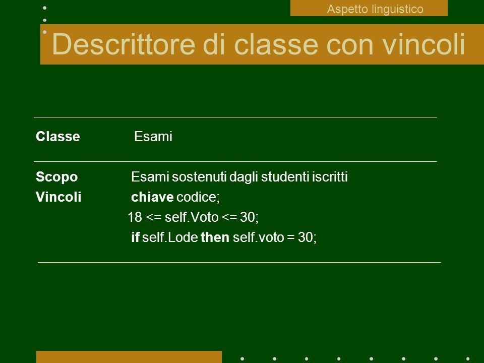 Descrittore di classe con vincoli