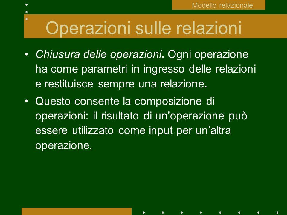Operazioni sulle relazioni