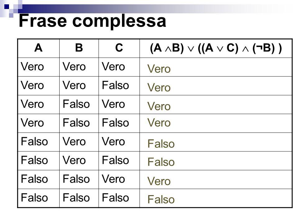 Frase complessa A B C (A B)  ((A  C)  (¬B) ) Vero Falso Vero Vero