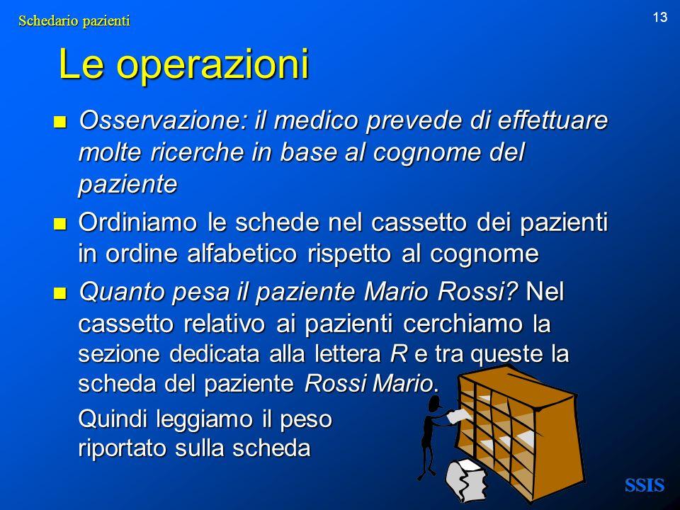 Schedario pazienti Le operazioni. Osservazione: il medico prevede di effettuare molte ricerche in base al cognome del paziente.