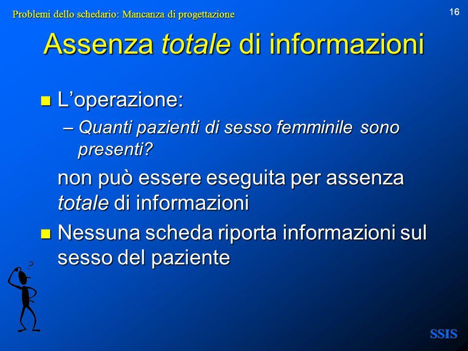 Assenza totale di informazioni