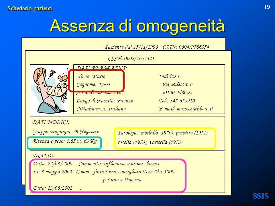 Assenza di omogeneità Schedario pazienti