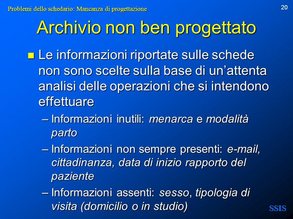 Archivio non ben progettato