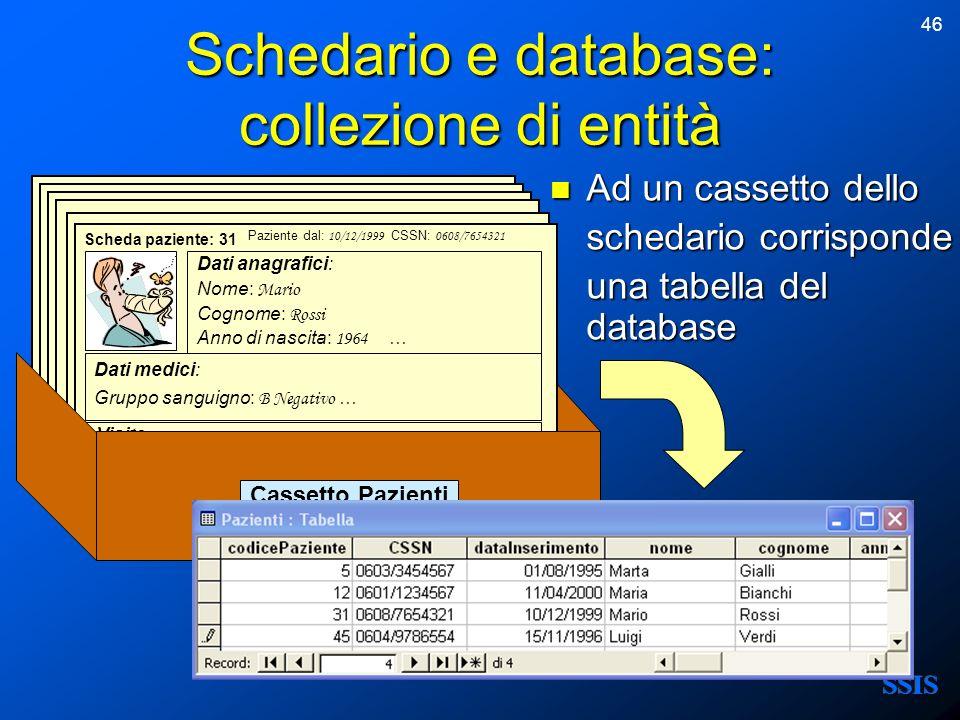 Schedario e database: collezione di entità