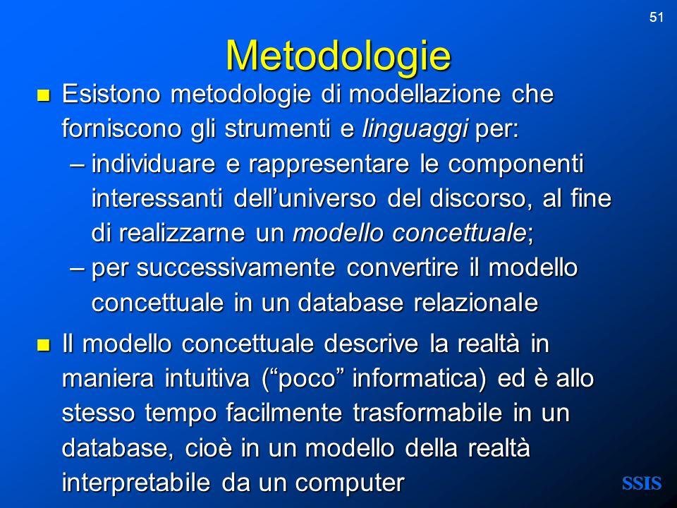Metodologie Esistono metodologie di modellazione che forniscono gli strumenti e linguaggi per: