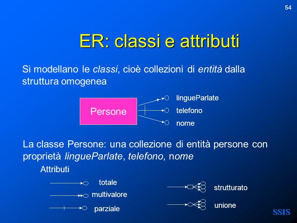ER: classi e attributi Si modellano le classi, cioè collezioni di entità dalla. struttura omogenea.