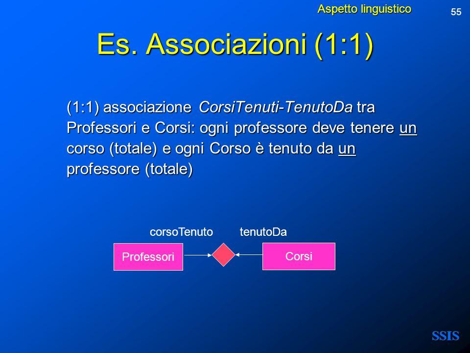Aspetto linguistico Es. Associazioni (1:1)