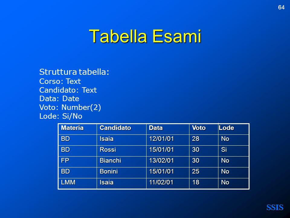 Tabella Esami Struttura tabella: Corso: Text Candidato: Text