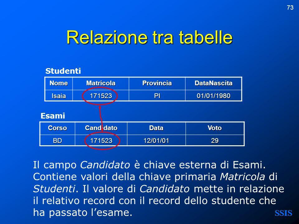 Relazione tra tabelle Il campo Candidato è chiave esterna di Esami.