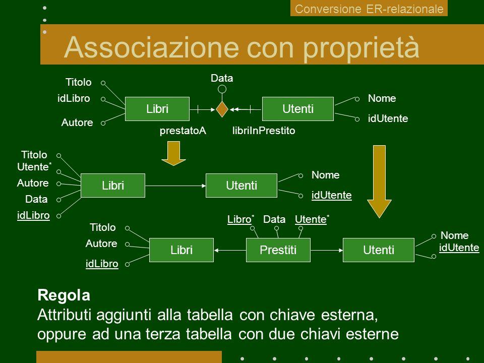 Associazione con proprietà